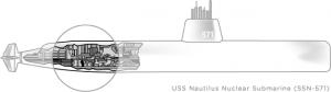 how-it-works-bernouilli-submarine